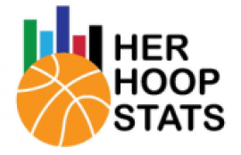 Her Hoop Stats